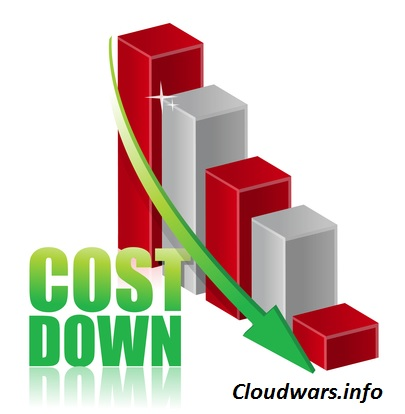 operating costs Definition of operating costs in the financial dictionary - by free online english dictionary and encyclopedia what is operating costs meaning of operating costs as.